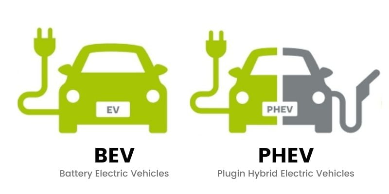 types of electric vehicle charging stations and different types of electric car charger connectors types